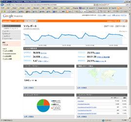 2008年 8月 アクセス解析