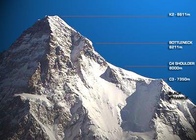 K2 山頂付近